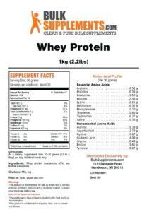 best protein powder for women 2020